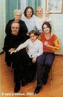 Семья софии михайловны многодетная
